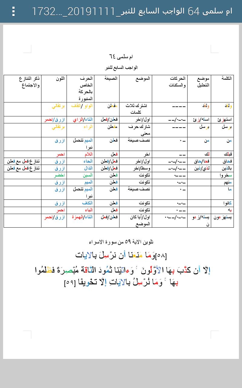 الواجب السابع/ الدورة السادسة A_aao30