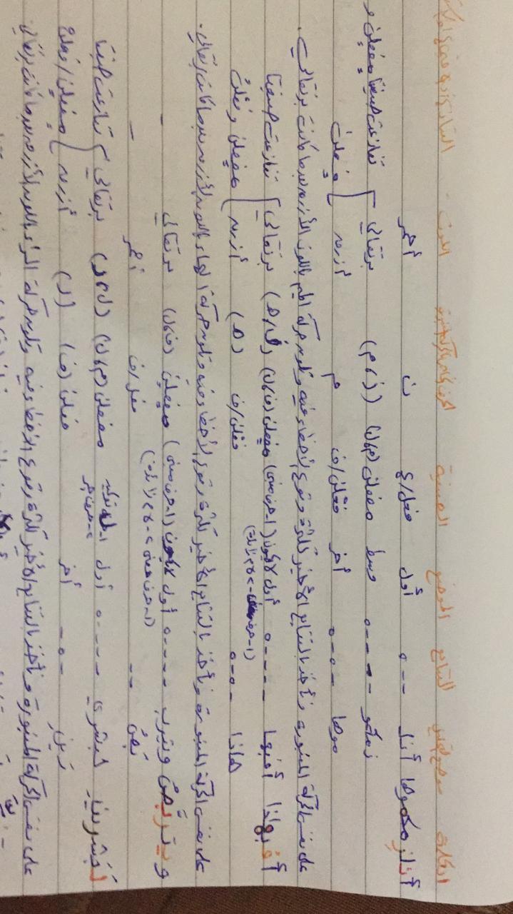 الواجب الثامن / الدورة الخامسة - صفحة 2 A_aao312
