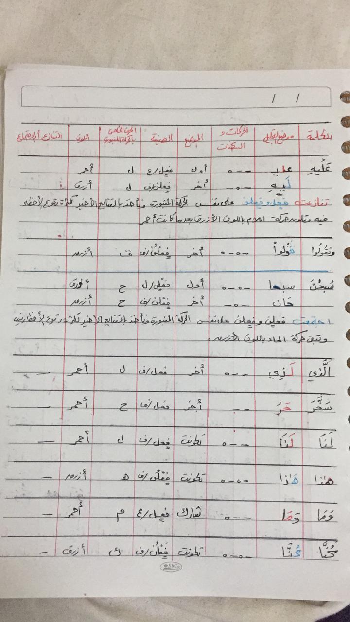 الواجب الثالث / الدورة الخامسة - صفحة 4 A_aao_34