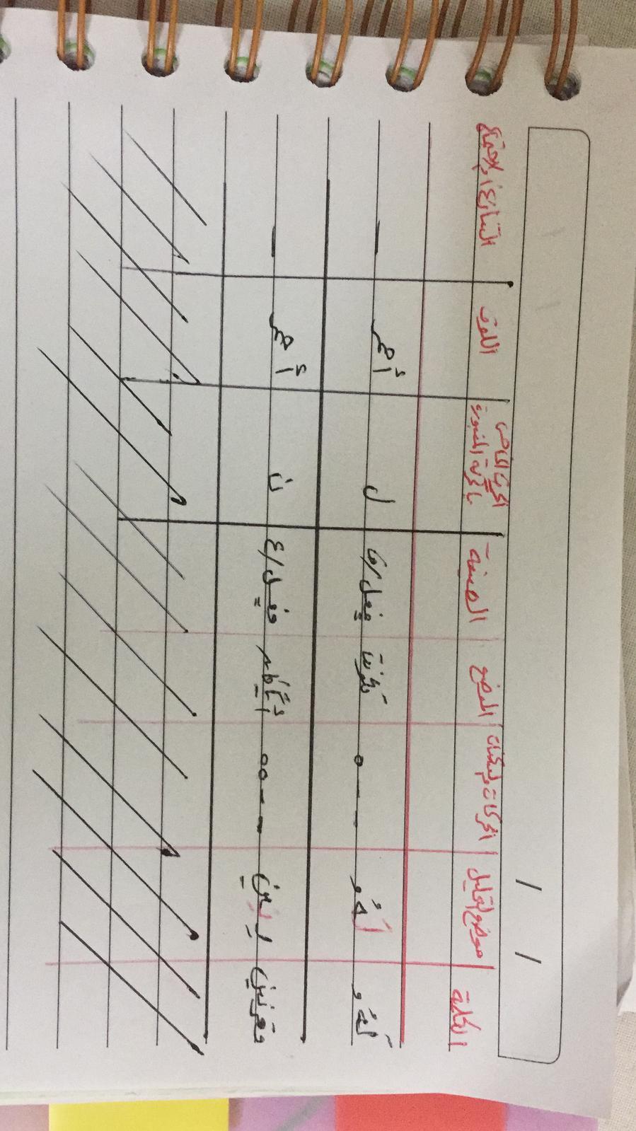 الواجب الثالث / الدورة الخامسة - صفحة 4 A_aao_35