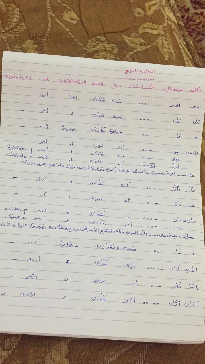 الواجب الرابع / الدورة الخامسة - صفحة 3 A_aao_36