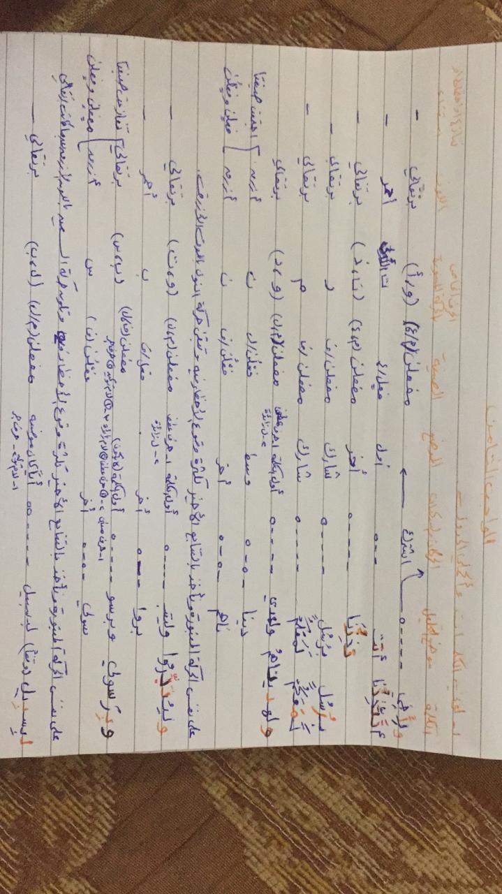 الواجب الثامن / الدورة الخامسة - صفحة 2 A_aao_39