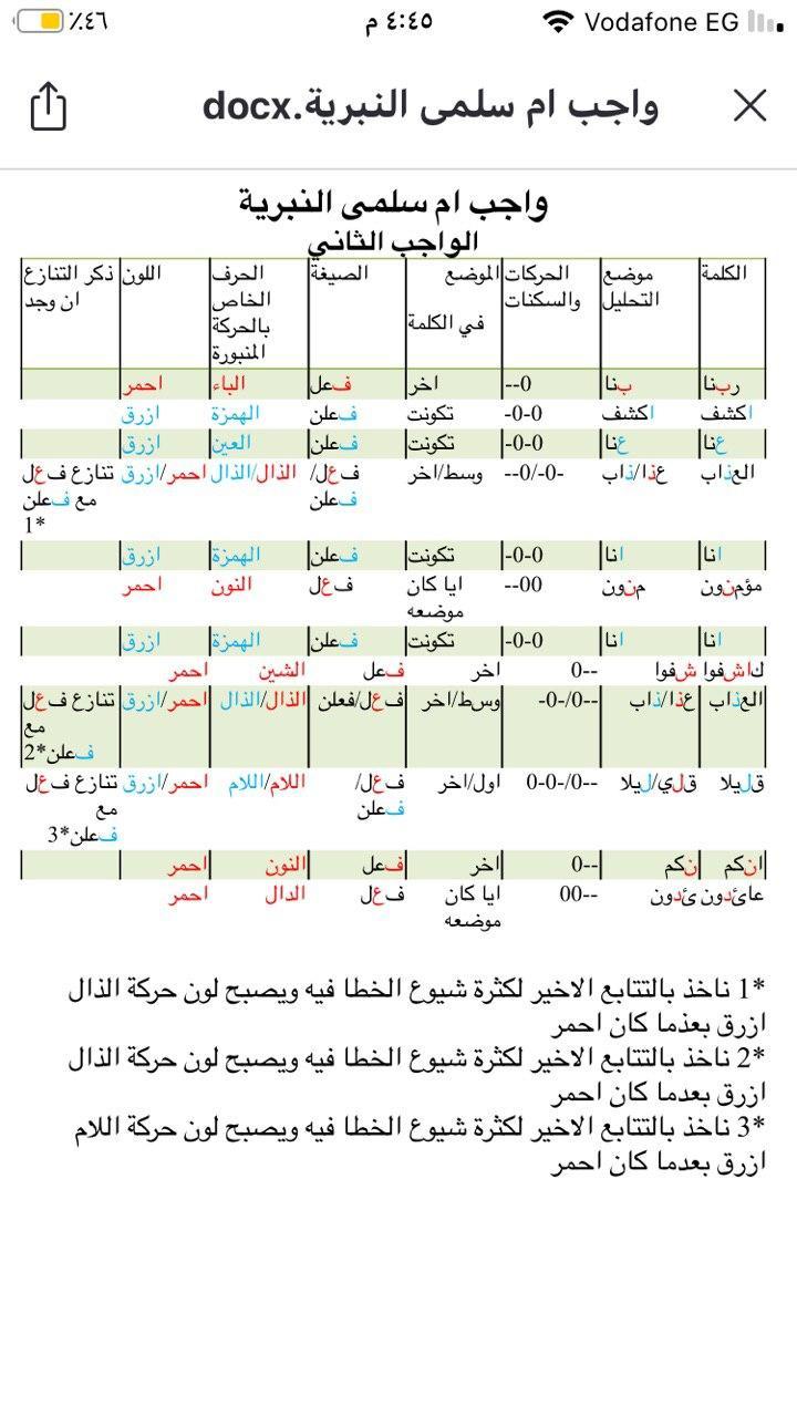 الواجب الثالث / الدورة السابعة - صفحة 3 A_aao_42