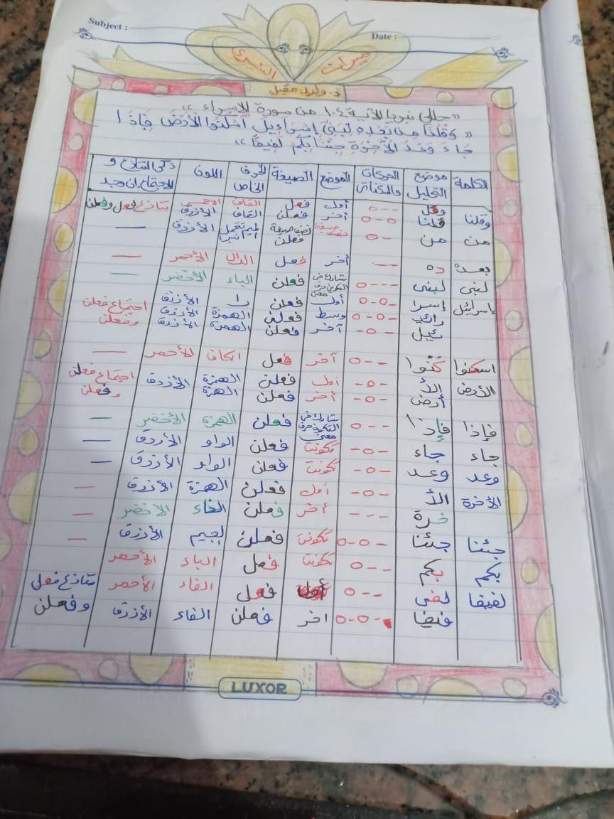 الواجب الخامس / الدورة السابعة - صفحة 13 A_aco12