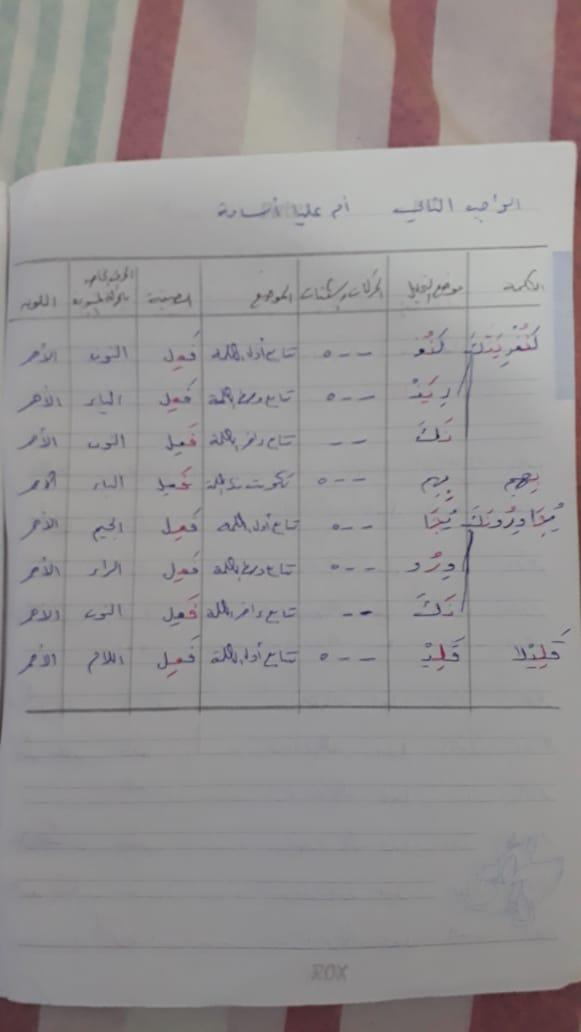 الواجب الثاني/ الدورة الخامسة - صفحة 5 A_ao_a13