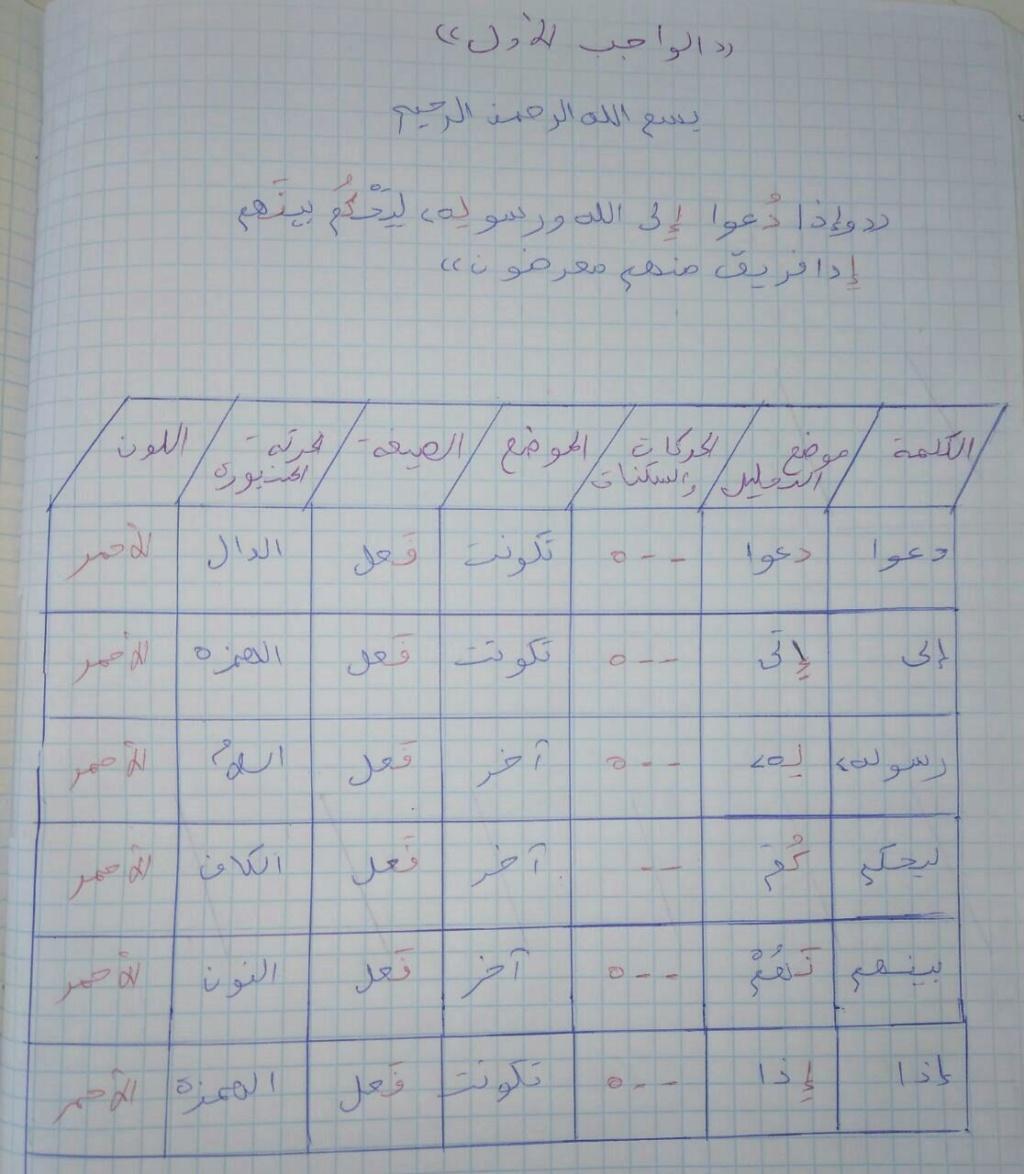 الواجب الأول / الدورة السابعة - صفحة 15 A_aoao17
