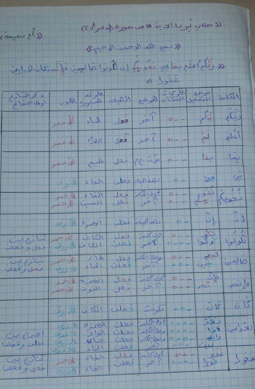 الواجب الرابع / الدورة السابعة  - صفحة 4 A_aoao19