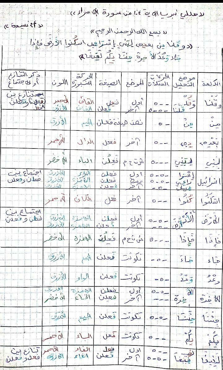 الواجب الخامس / الدورة السابعة - صفحة 4 A_aoao20