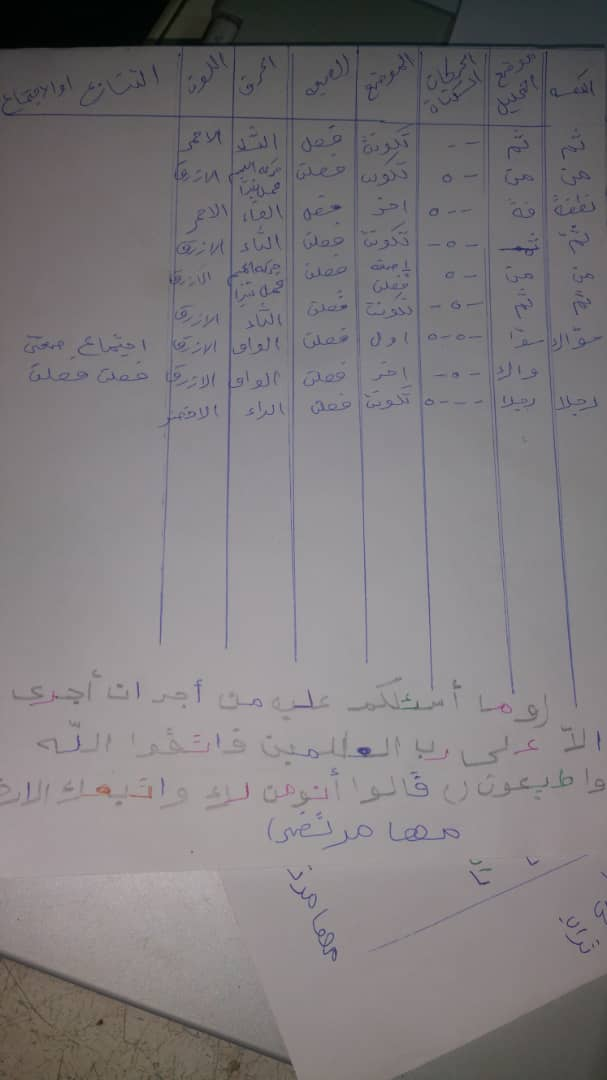 الواجب السابع / الدورة الخامسة - صفحة 5 A_aoo211