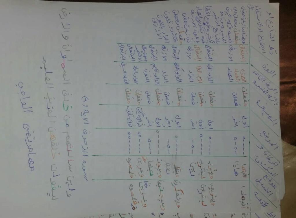 الواجب الثامن / الدورة الخامسة - صفحة 3 A_aoo212
