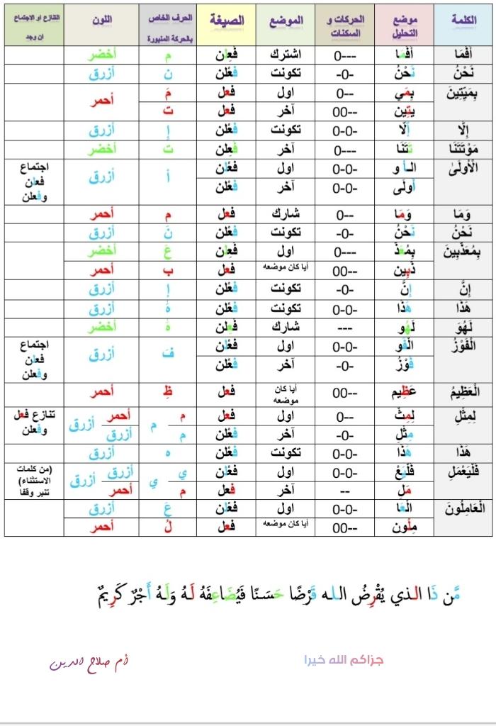 الواجب السادس / الدورة الخامسة - صفحة 3 A_ay_a15