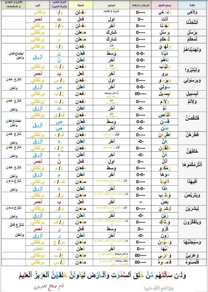 الواجب الثامن / الدورة الخامسة - صفحة 3 A_ay_a17
