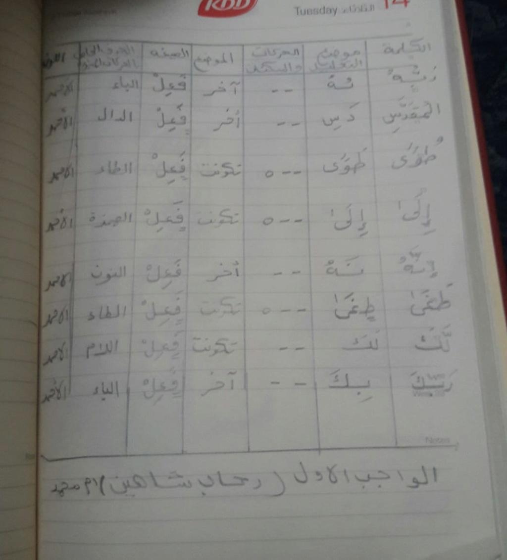 الواجب الأول / الدورة الخامسة - صفحة 6 A_ayac33
