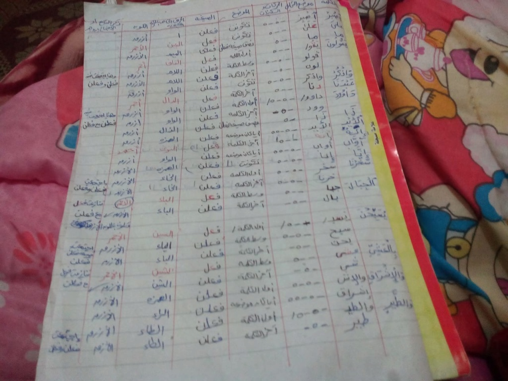 الواجب الرابع / الدورة الخامسة - صفحة 3 A_ayac38