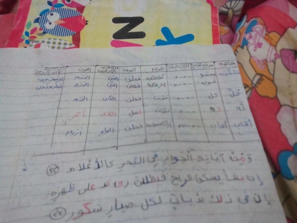 الواجب الرابع / الدورة الخامسة - صفحة 3 A_ayac39