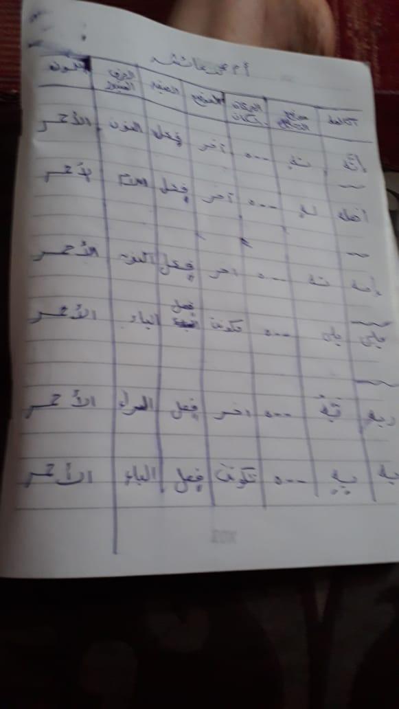 الواجب الأول / الدورة السادسة  - صفحة 6 A_ayac42