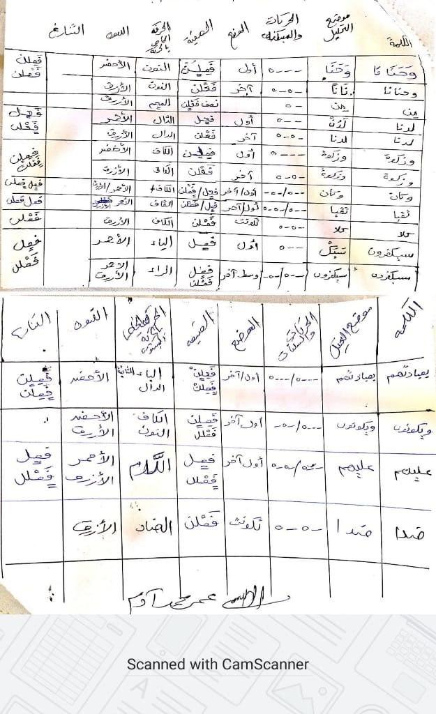 الواجب السادس/ الدورة الرابعة - صفحة 2 A_ayac57