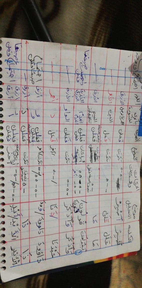 الواجب الرابع / الدورة الخامسة - صفحة 4 A_c210