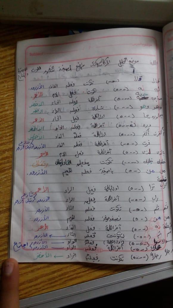 الواجب السابع / الدورة الخامسة A_iaoc21