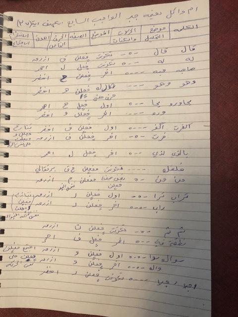 الواجب السابع / الدورة الخامسة - صفحة 3 A_iia_18