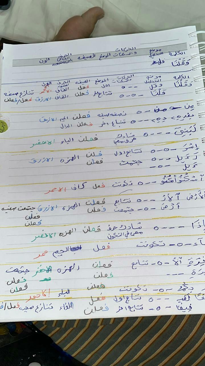 الواجب الخامس / الدورة السابعة - صفحة 12 A_ioia10