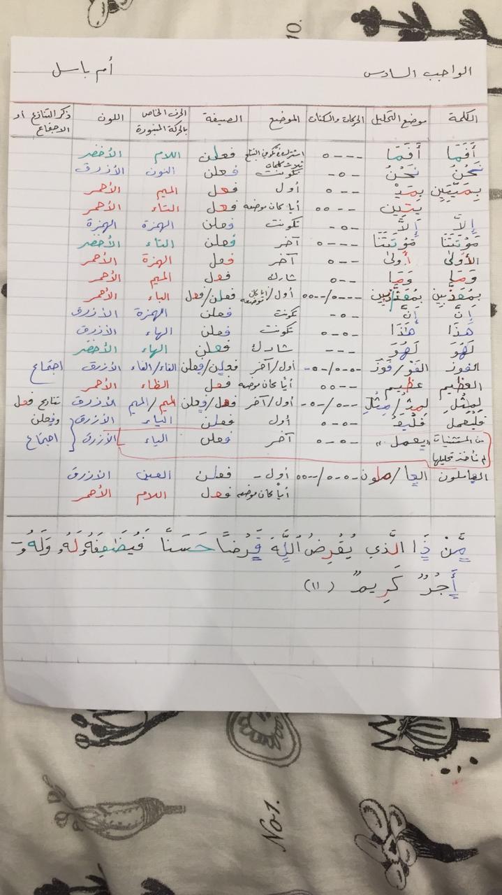 الواجب السادس / الدورة الخامسة - صفحة 2 A_oa14