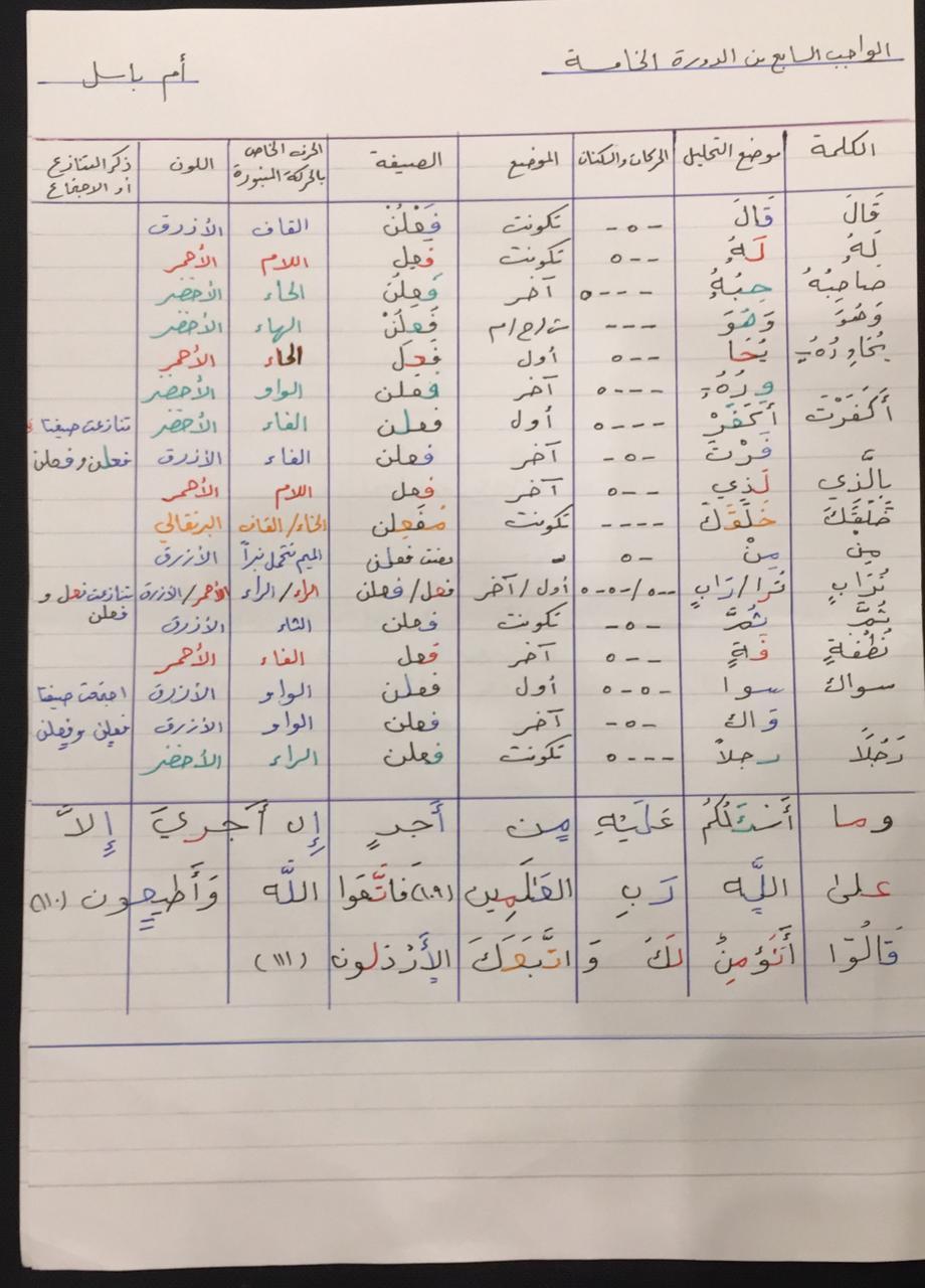 الواجب السابع / الدورة الخامسة - صفحة 3 A_oa15
