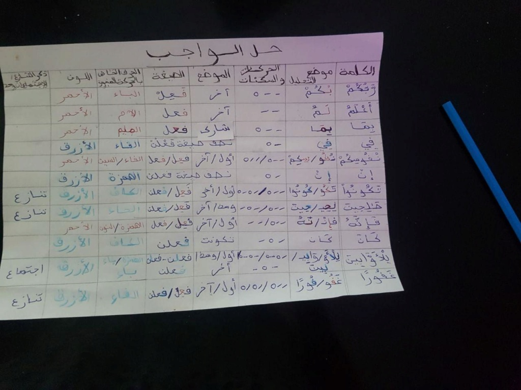 الواجب الرابع / الدورة السابعة  - صفحة 12 A_oaa12