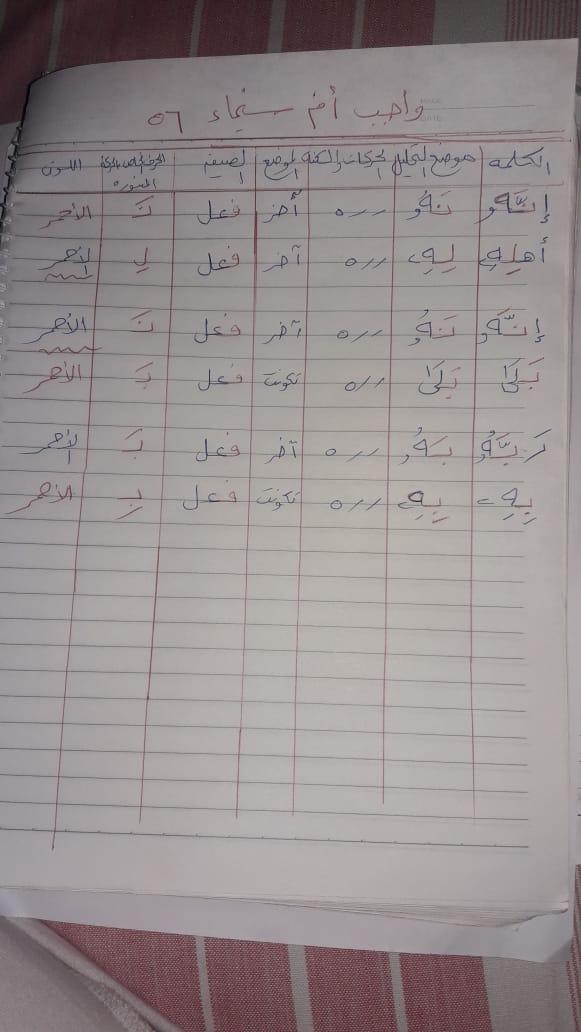 الواجب الأول / الدورة السادسة  - صفحة 2 A_oae11