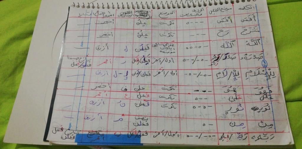 الواجب الخامس / الدورة الخامسة - صفحة 4 A_oc_110