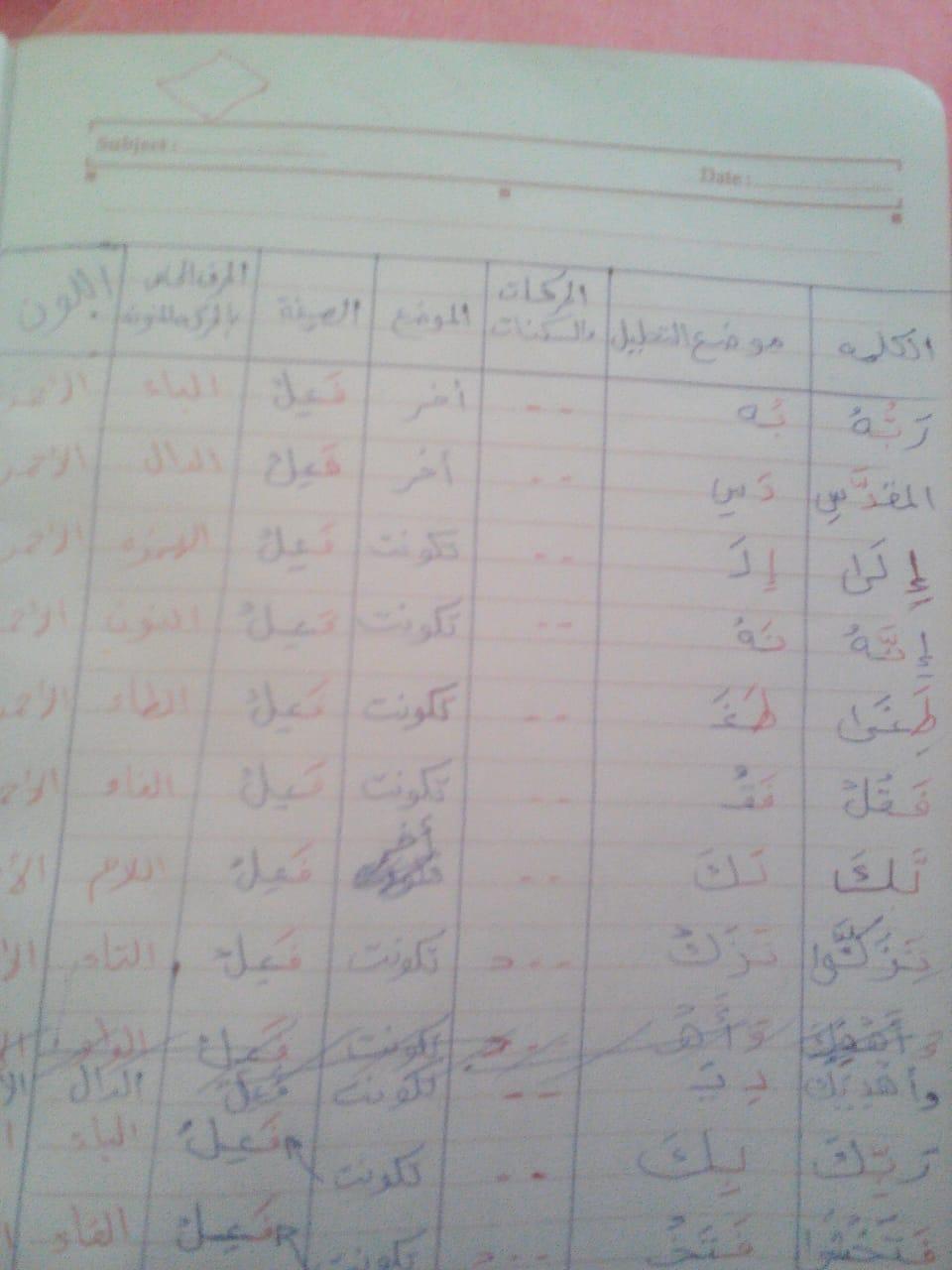الواجب الأول / الدورة الخامسة - صفحة 6 A_oc_a19