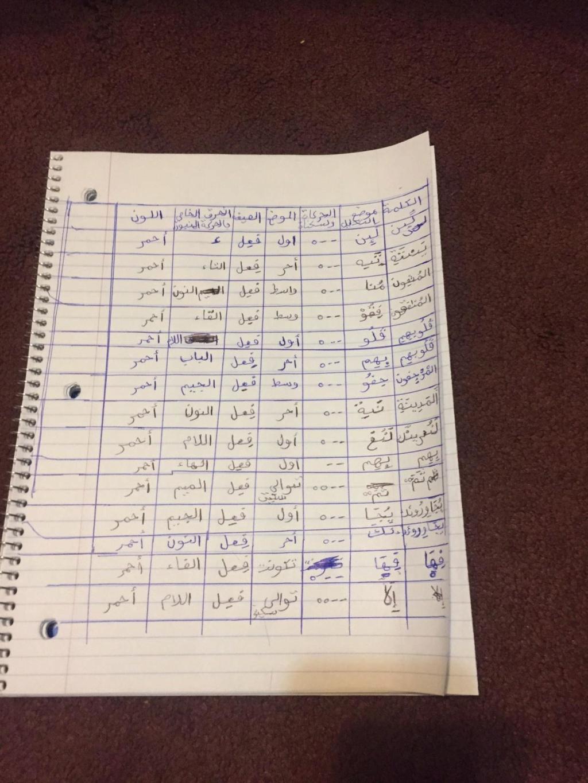الواجب الثاني/ الدورة الخامسة - صفحة 3 A_oc_a20