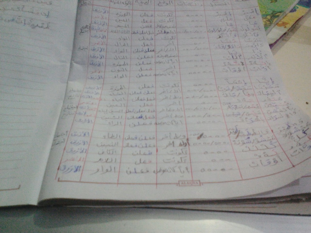 الواجب الرابع / الدورة الخامسة - صفحة 4 A_oc_a34