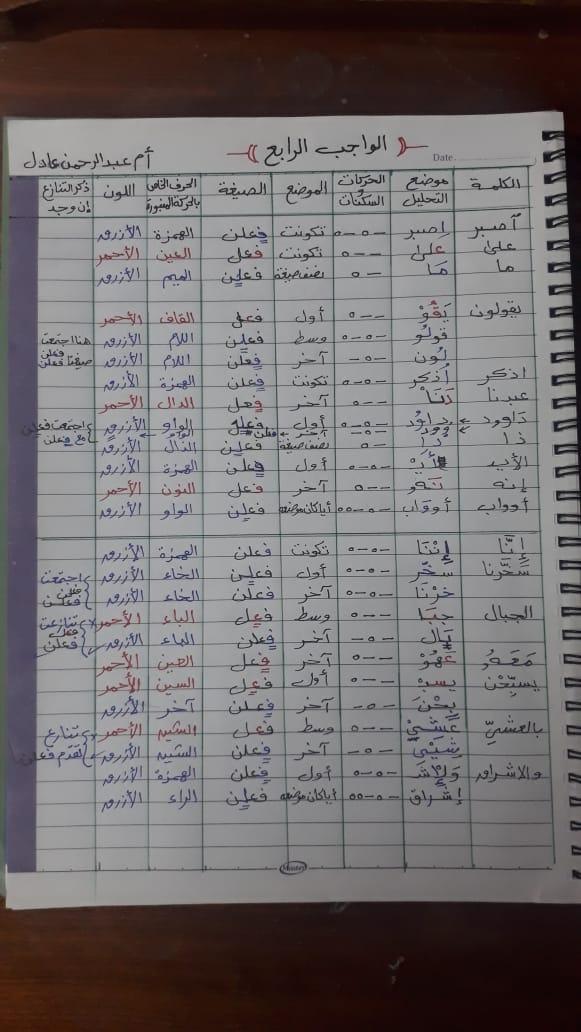 الواجب الرابع / الدورة الخامسة - صفحة 4 A_oc_a37