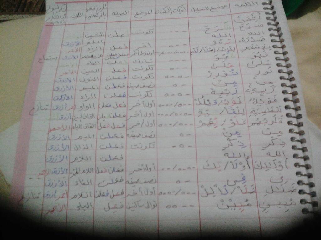 الواجب الخامس / الدورة الخامسة - صفحة 4 A_oc_a45
