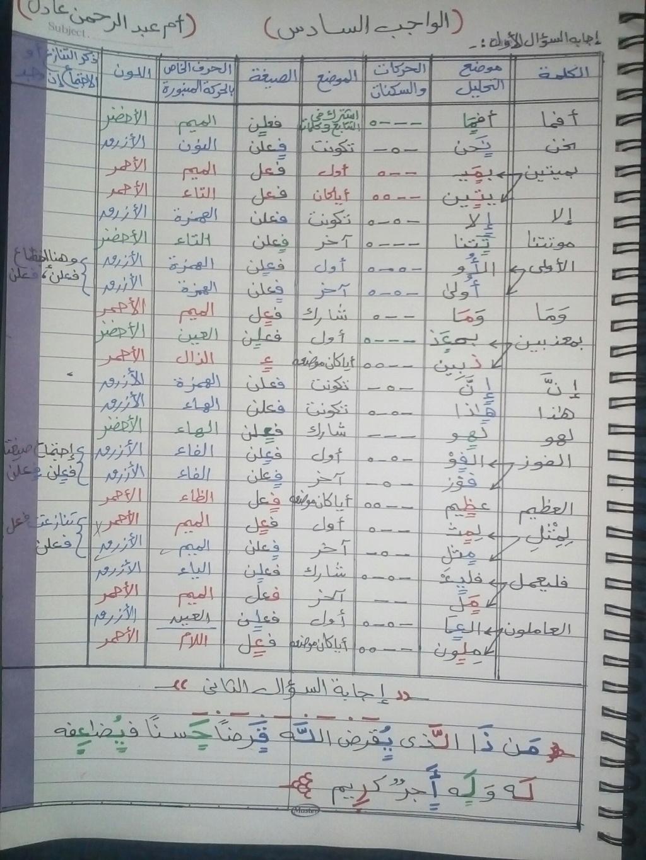 الواجب السادس / الدورة الخامسة - صفحة 2 A_oc_a49