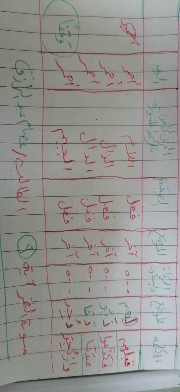 الواجب الأول/ الدورة الرابعة A_oc_a90