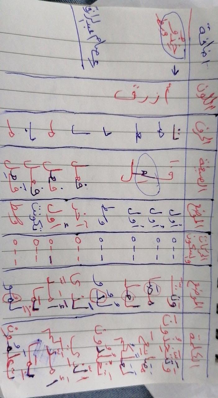 الواجب الثاني/ الدورة الرابعة - صفحة 2 A_oc_a91