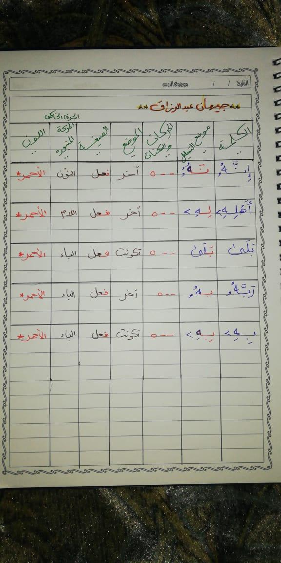 الواجب الأول / الدورة السادسة  - صفحة 3 A_ooa14