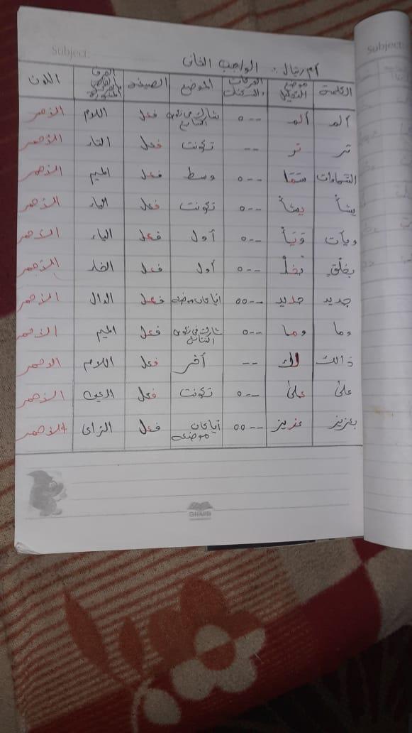 الواجب الثاني / الدورة السادسة - صفحة 5 A_ooa15