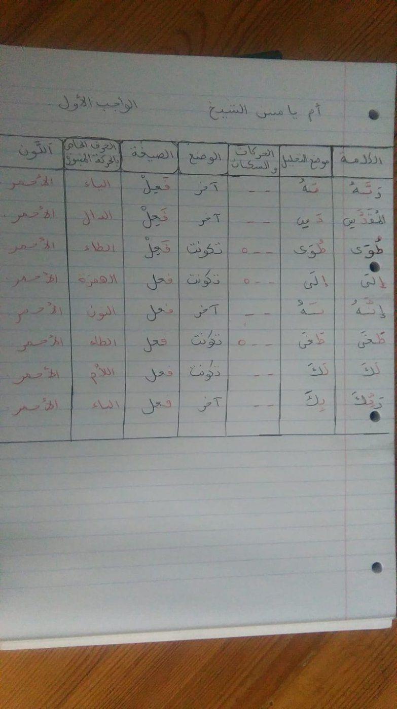 الواجب الأول / الدورة الخامسة - صفحة 6 A_ooa_11