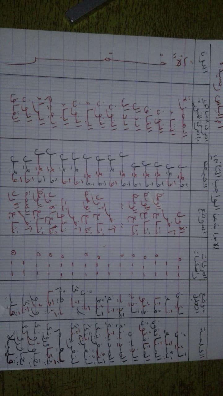 الواجب الثاني/ الدورة الخامسة - صفحة 5 A_ooa_13