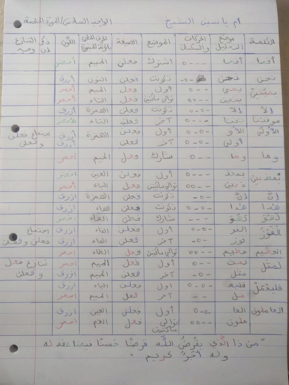 الواجب السادس / الدورة الخامسة - صفحة 3 A_ooa_20