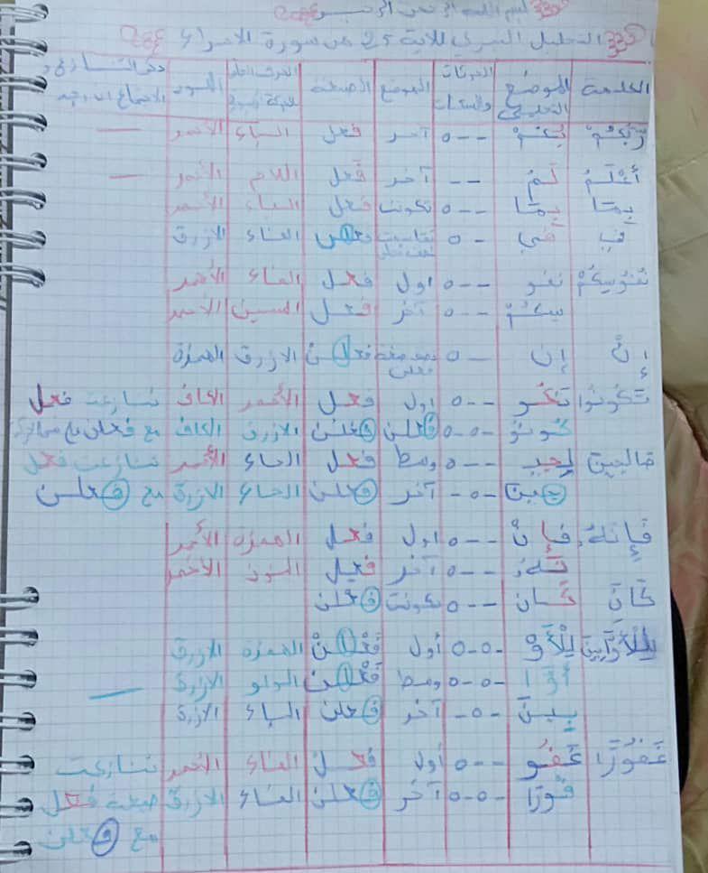 الواجب الرابع / الدورة السابعة  - صفحة 13 A_oyo11