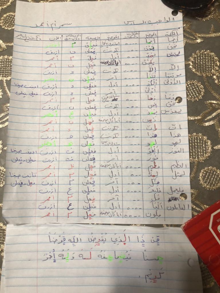 الواجب السادس / الدورة الخامسة - صفحة 2 A_yac10