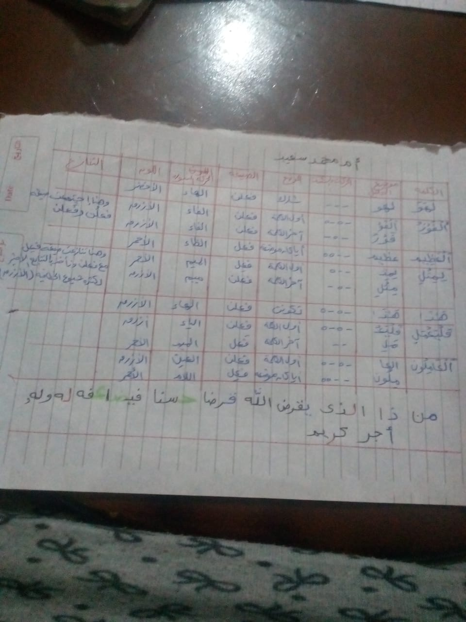 الواجب السادس / الدورة الخامسة - صفحة 2 A_yac_27