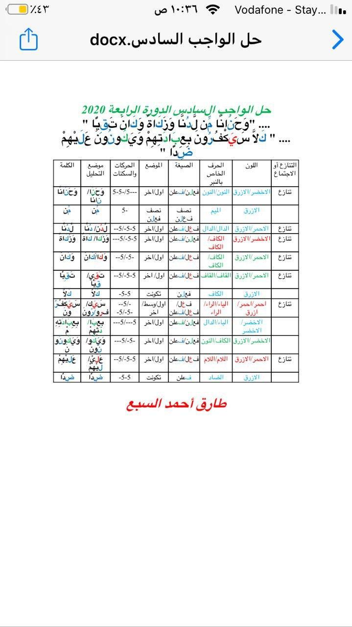 الواجب السادس/ الدورة الرابعة - صفحة 2 A_yac_40