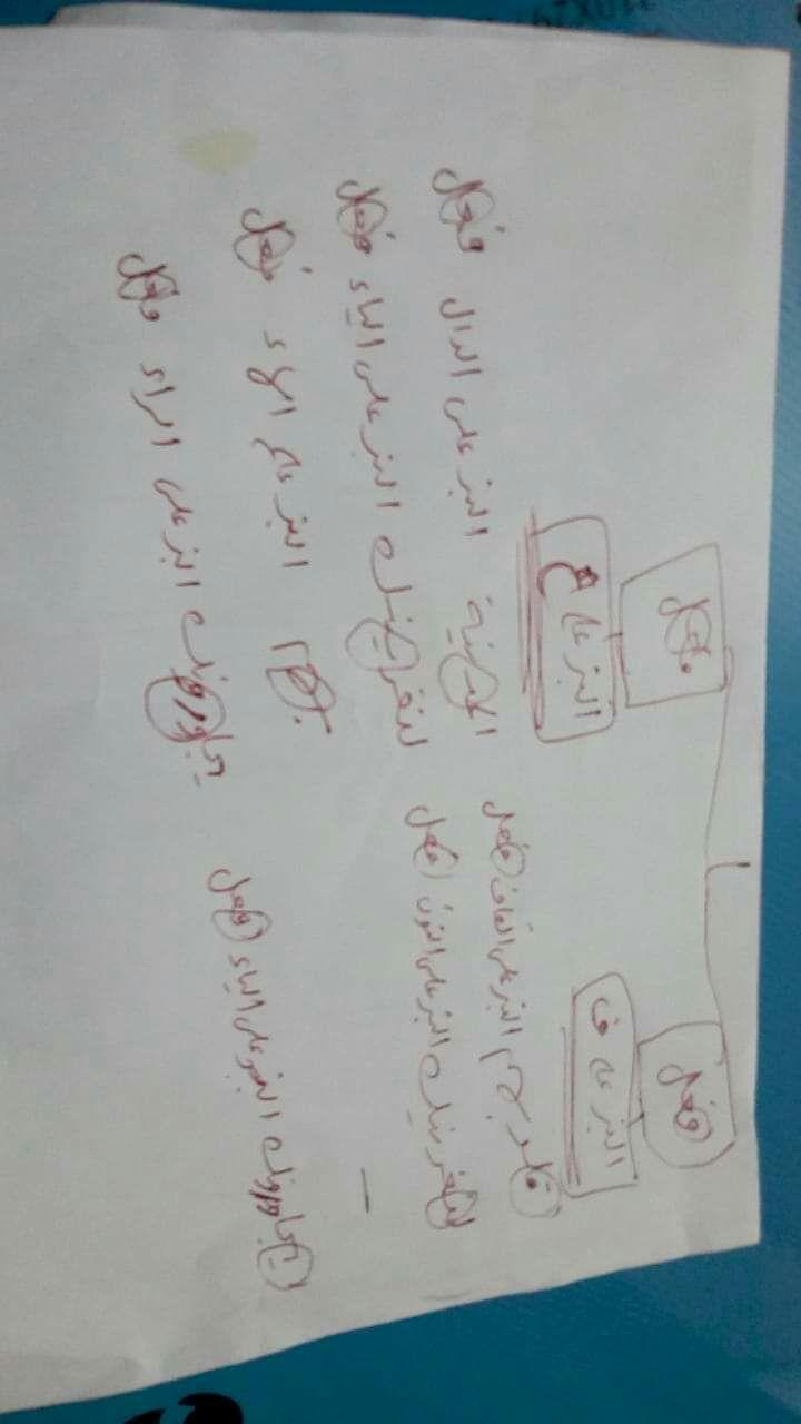 الواجب الثاني/ الدورة الخامسة - صفحة 7 Aa_a_a10