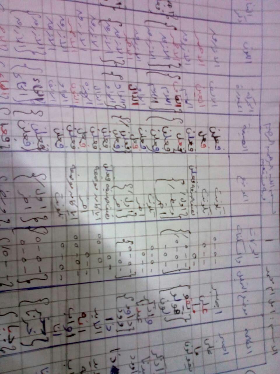 الواجب الرابع / الدورة الخامسة - صفحة 3 Aa_a_a15