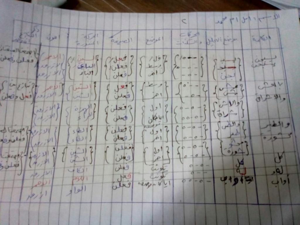 الواجب الرابع / الدورة الخامسة - صفحة 3 Aa_a_a16